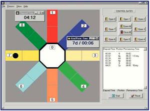 Eight arms radial maze